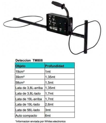 Detector de tesoro hasta 6 metros bajo tierra - 2