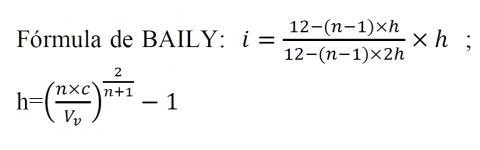 Matemática Financiera para Cursos de Posgrado