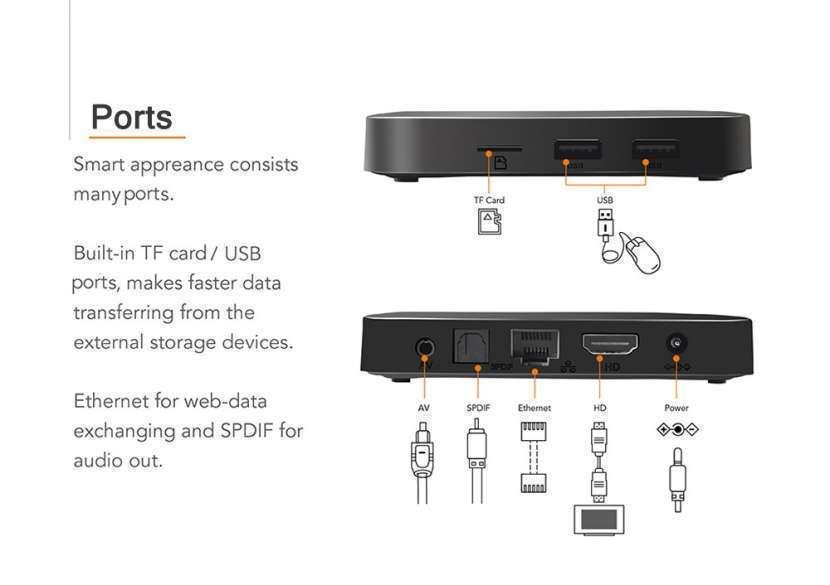 Convertidor SMART TV TX3 mini - Android 7.1 - 2+16 GB - 3