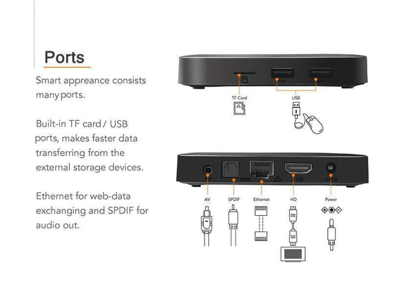 Convertidor SMART TV - 3