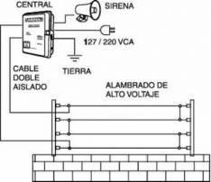 Servicio tecnico de cerco eléctrico