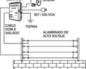 Servicio técnico de cerco eléctrico