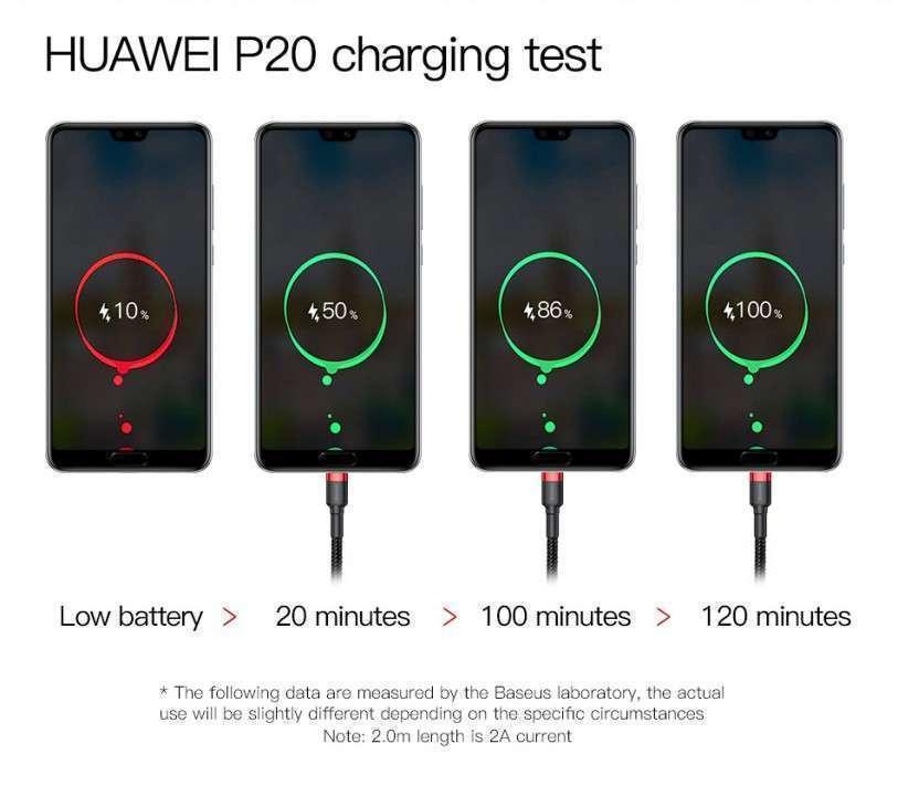 Cable USB C Quick charge 3.0 Baseus original 2 mts reforzado - 1