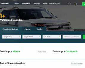 Ecommerce, Páginas web