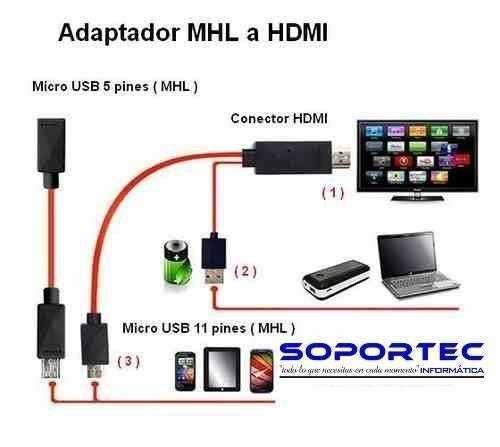 Cable MHL Para Celulares Samsung Galaxy - 1