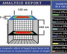 Scanner de suelo 12m 3D Detector de Oro metal tesoro plata