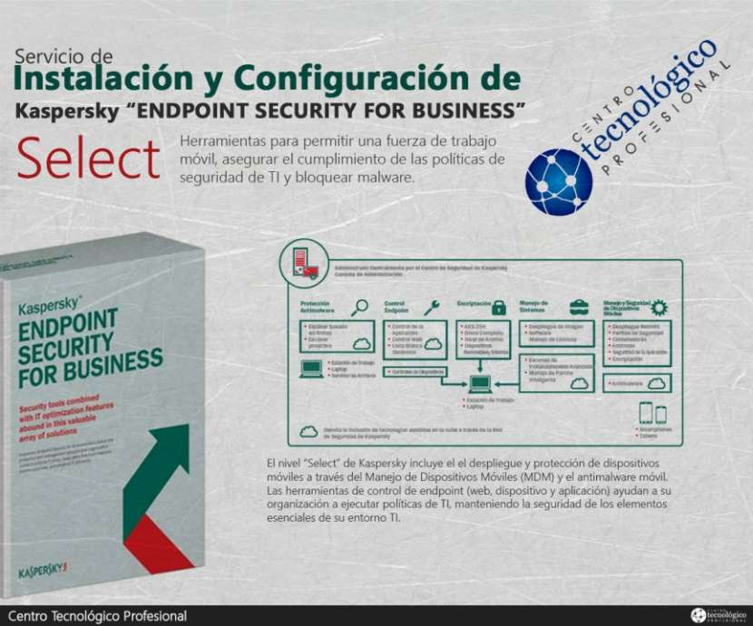 Kaspersky Endpoint Security for Business SELECT - Implementa - 0