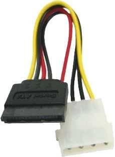 Cable Sata fuente