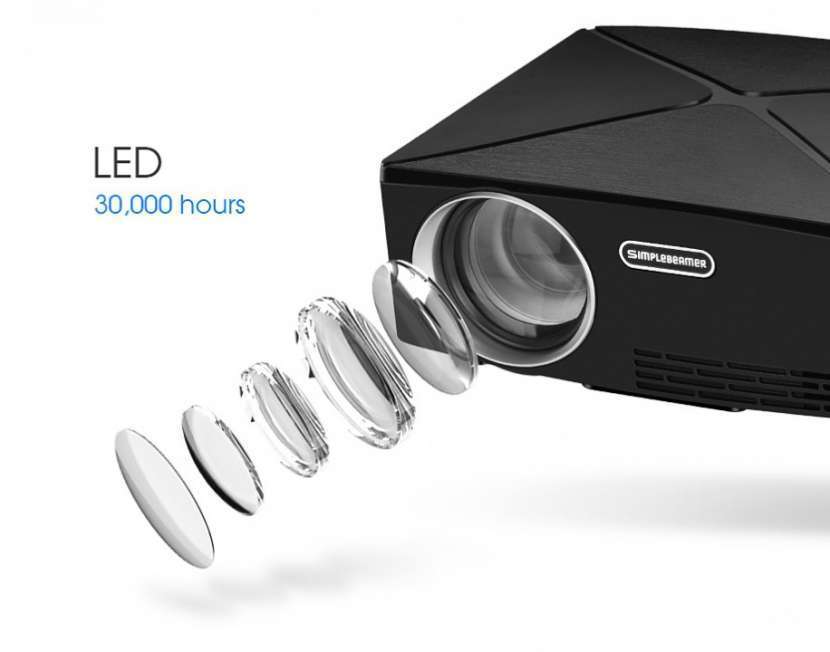 Proyector LED AUN C80 - 5