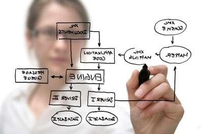 Consultoría para pequeñas y medianas empresas - 5
