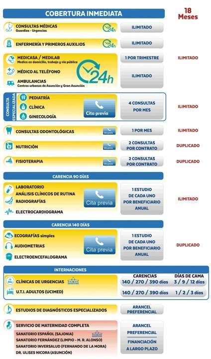 Seguros médicos Vital Plan - 2