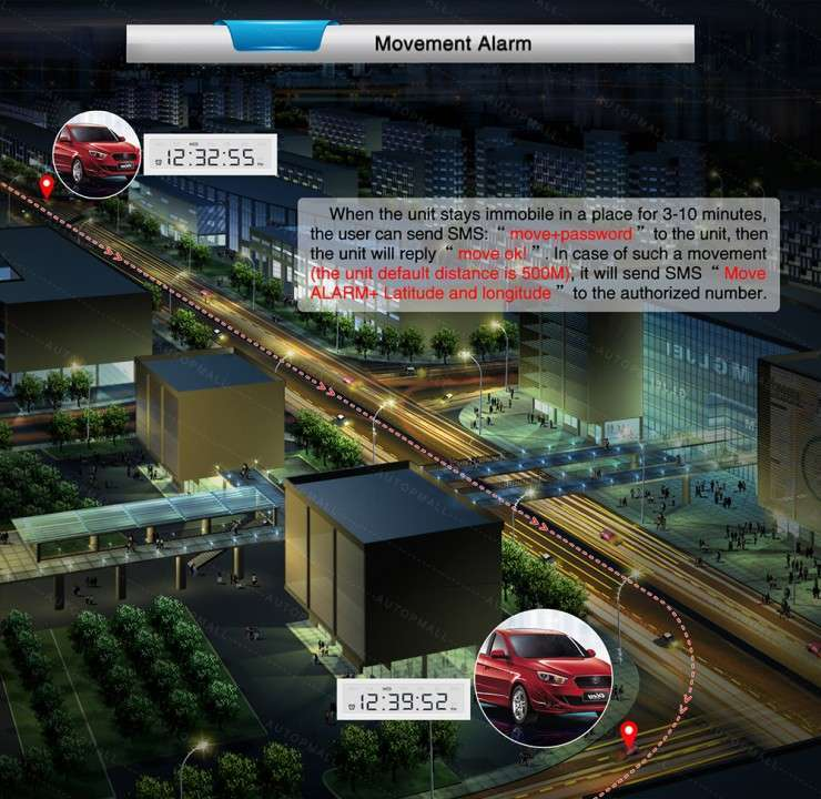 GPS Rastreo a SIM Card TK905 - 4