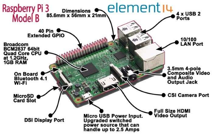 Raspberry Pi 3 B - 5