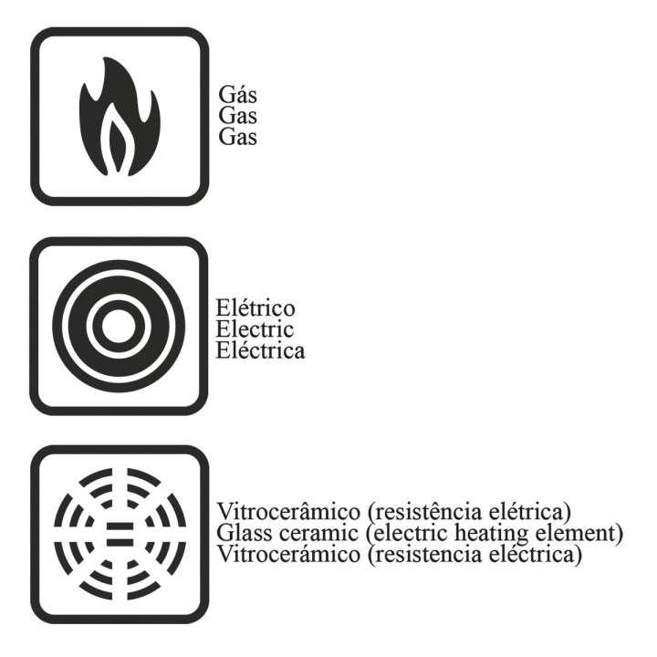 Set Juego de Ollas Tramontina + Kit de cubiertos de Regalo - 2