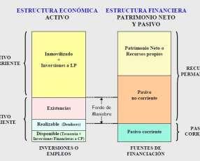 Asesor Económico Financiero - Planificación Financiera