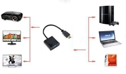 Conversor HDMI a VGA - 0