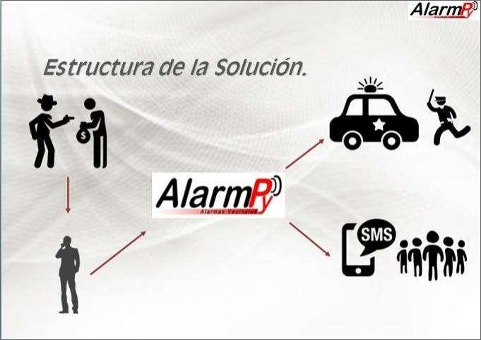 Alarmas vecinales Paraguay - 5