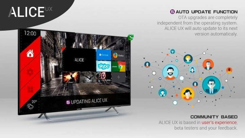 Tanix TX6 convertidor smart tv Android - 2
