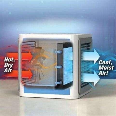 Mini aire acondicionado para casa o vehículo - 3