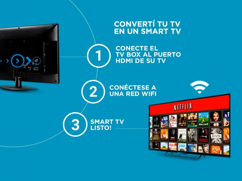 Tv box android tv 2gb - 0
