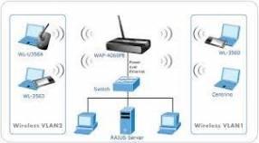 Instalación de redes en general