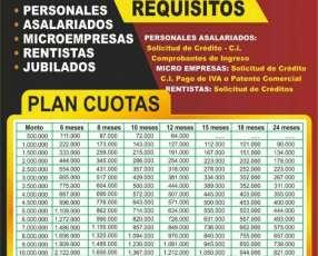 Credimarket: Creditos a sola firma