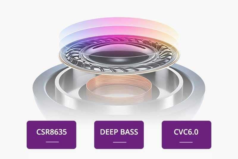 Auriculares estéreo con Bluetooth - 4