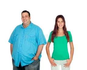 Reducción de cuerpo completo