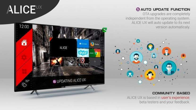 Smart tv Android 9 TX6 + IPTV gratis - 4