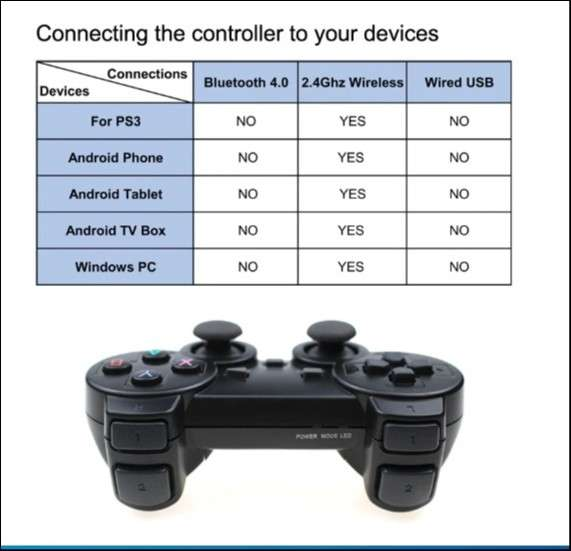 Joystick 2,4G inalámbrico (Teléfono Android/PC/PS3/ - 1