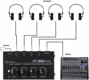 Amplificador de auricular