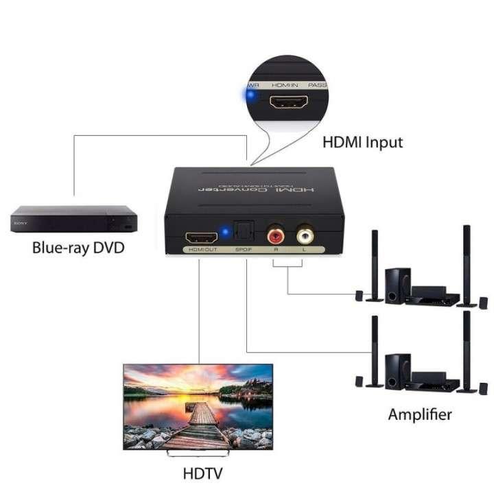 Separador de Audio HDMI   HDR   con Audio Óptico Toslink   - 2