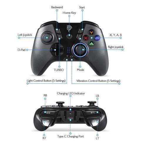 Control Wireless PC - 2