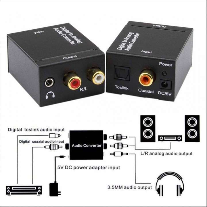 Convertidor Audio Digital Toslink Optico Coaxial a RCA - 0