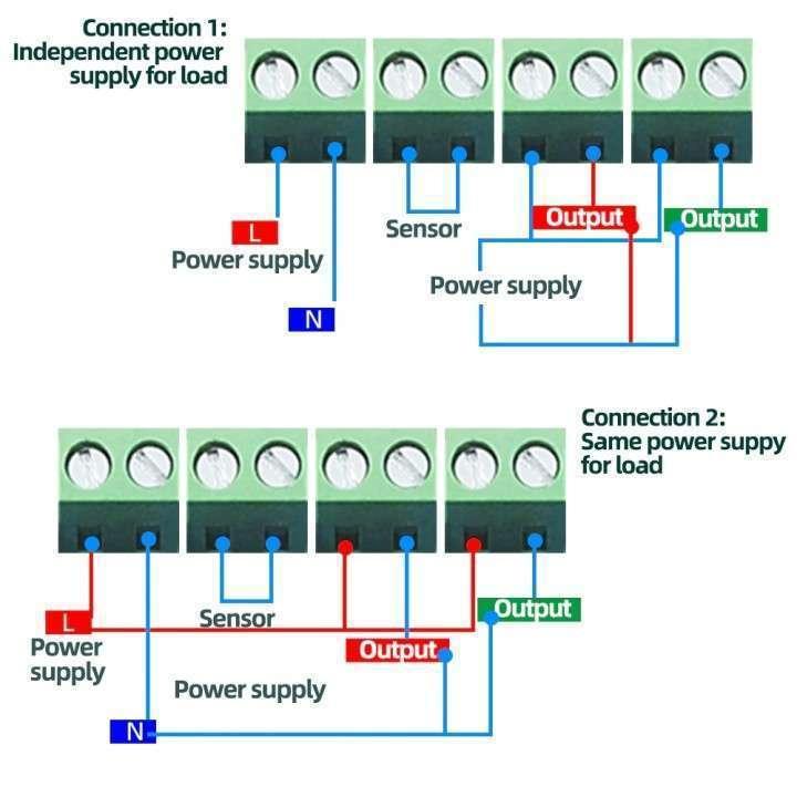 Termostato + control humedad con sonda STC-3028 para incubadora - 5