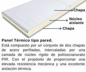 Panel frigo para camara fría y/o divisorias