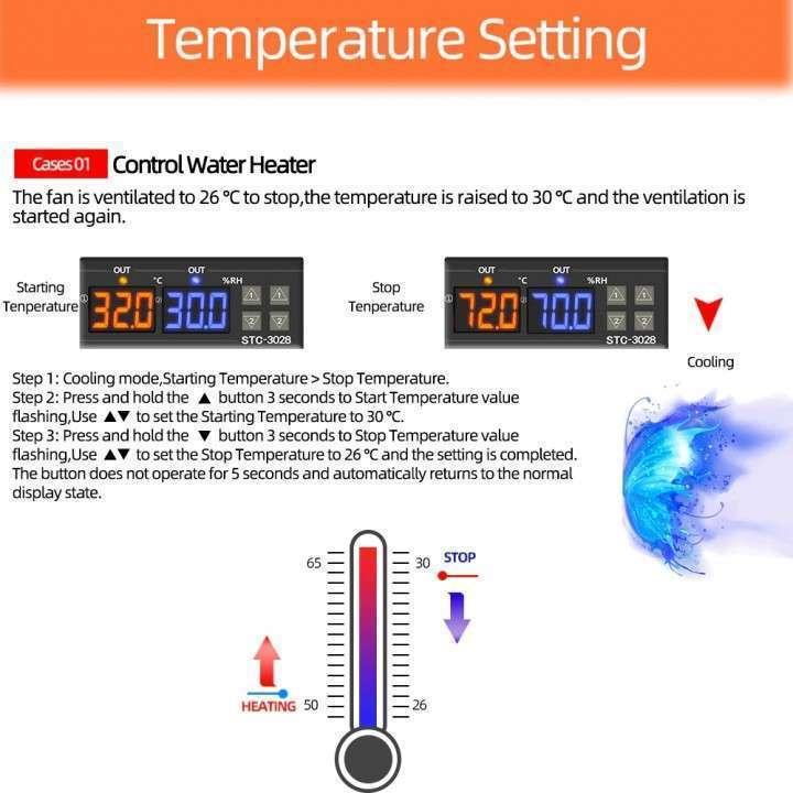 Termostato + control humedad con sonda STC-3028 para incubadora - 4
