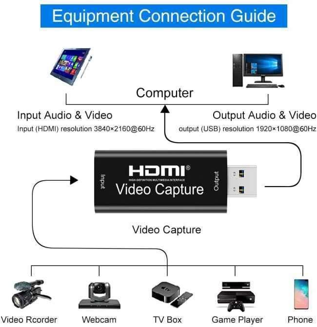 Capturador de vídeo HDMI 1080p de baja latencia - 2