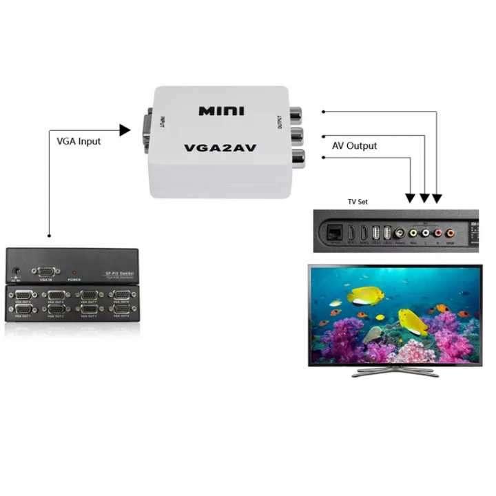 Adaptador VGA a RCA o AV - 3