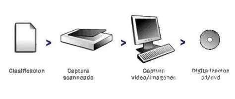 Digitalización de documentos facturas y libros - 2