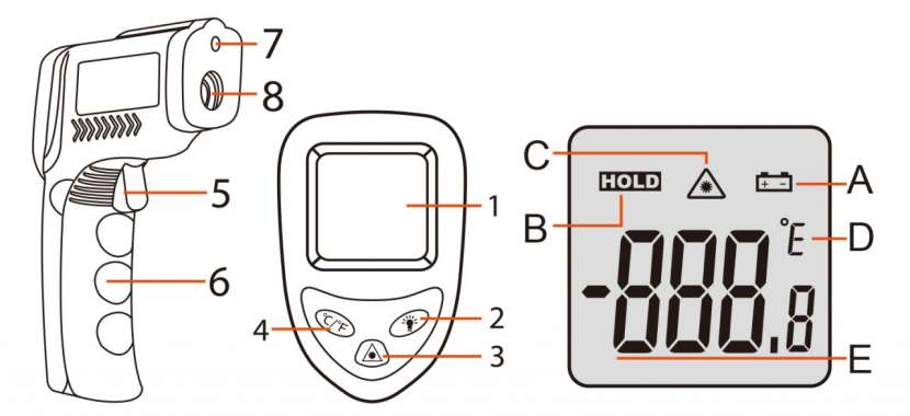 Termómetro láser infrarrojo sin contacto - 5