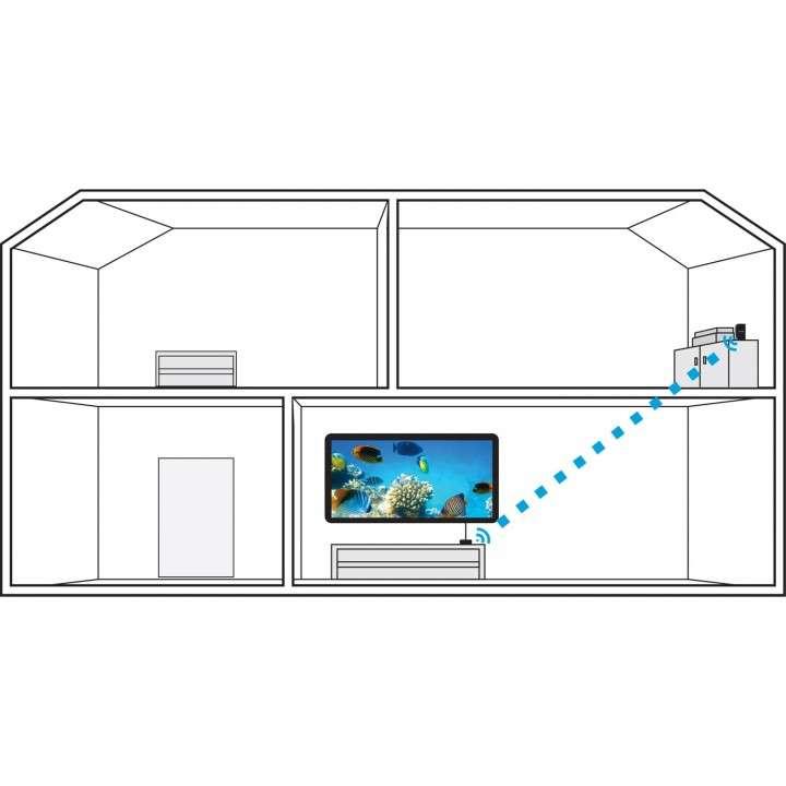 Transmisor inalámbrico de hdmi 30 metros Nyrius Home - 2