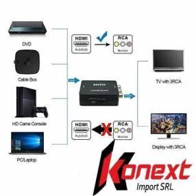 Conversor hdmi a rca HDMI1080P a 3RCA PAL NTSC