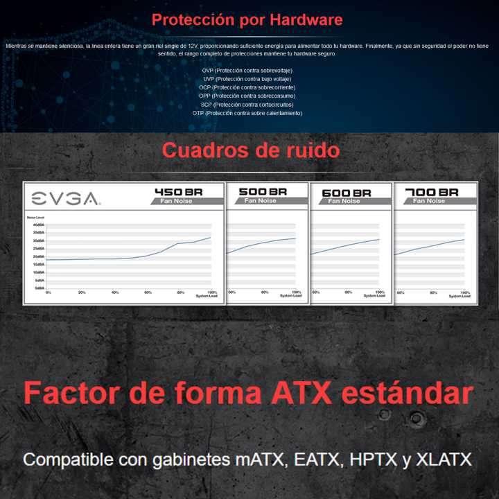 Fuente para PC 450W Silenciosa Power Supply EVGA - 7