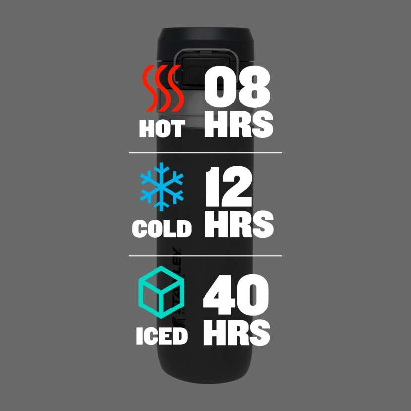 Botella Stanley Quick Flip Go 0.7L - Carbón - 2