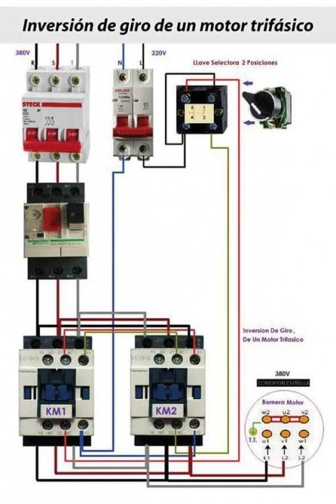 Instalaciones Eléctricas Domiciliarias e Industriales
